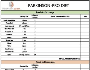 Parkinson Pro Diet